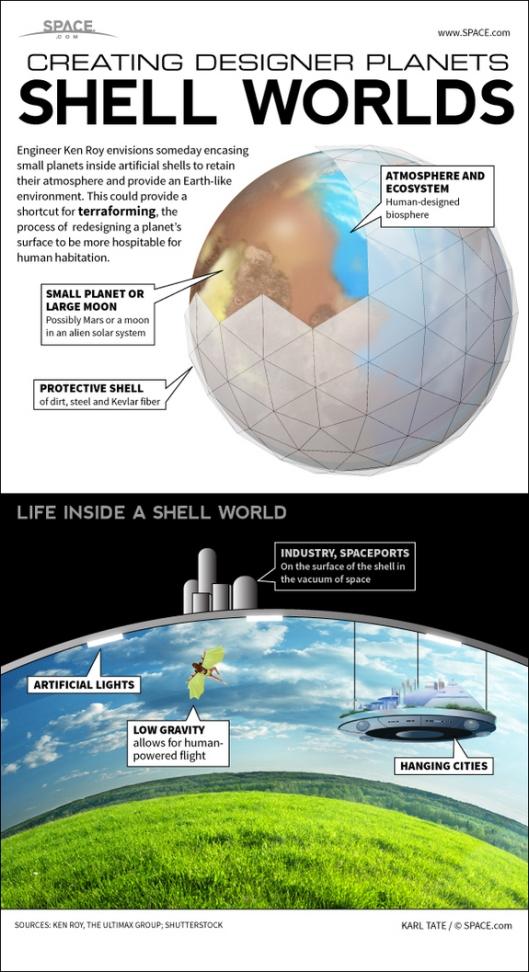 TerraformingShellWorldsGraphic01