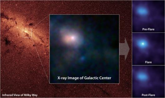 GalacticCenterPIA16214nustar900